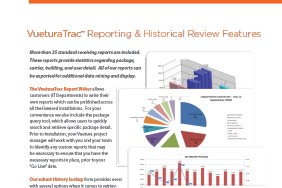 VueturaTrac™ Reporting & Historical Review Features